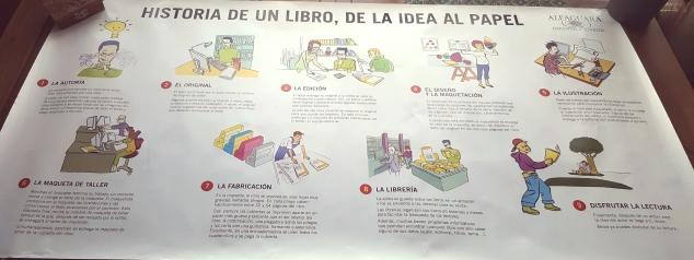 historia de un libro de la idea al papel algaguara infantil y juvenil